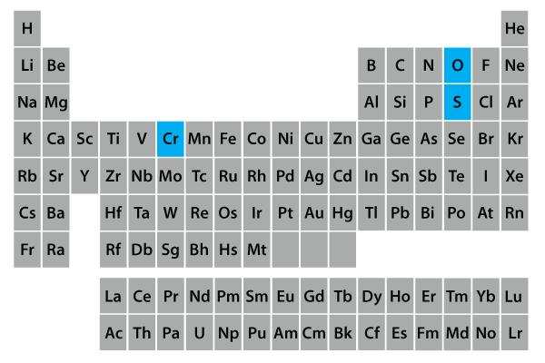 คุณสมบัติของธาตุต่าง ๆ เมื่อผสมลงไปในเหล็ก (Composition of Elements)